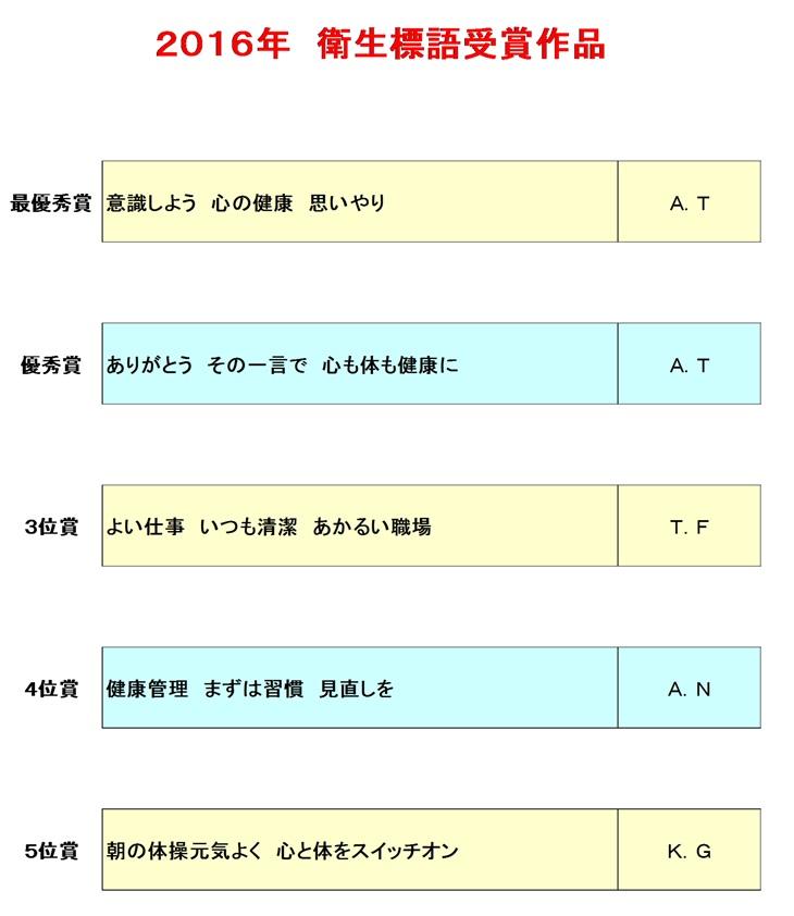 衛生標語受賞作品2016.10